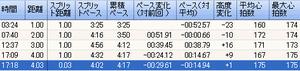 55th_sakura_shisei_ekiden003