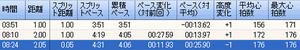 11th_yotsukaidou002