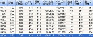11th_yotsukaidou003