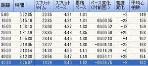 22nd_ootawara_002