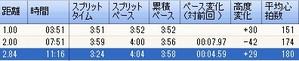 12th_yachiyo_003