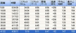 7th_okumusashi_green_003