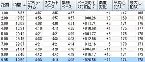 13th_yotsukaidou_003