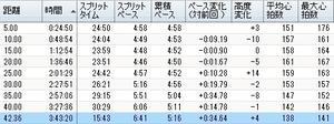 31th_tateyama_wakashio_004