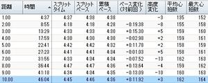 28th_tomisato_suika_005