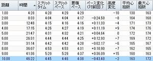 14th_yotsukaidou_005