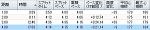58th_sakura_shisei_ekidenn_004
