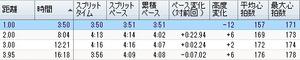 56th_funabashi_shiminn_ekidenn04