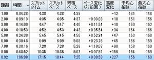 27th_ooyama_tozan_004