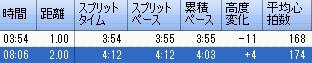 12th_yotsukaido_003_3