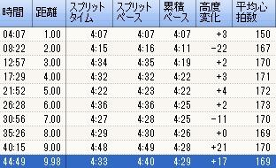 12th_yotsukaido_004_2