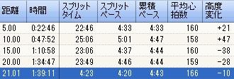 39th_morimachi_003_2
