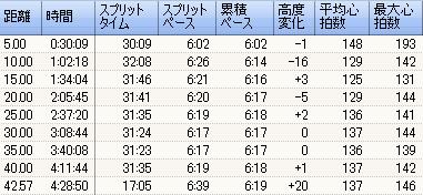 29th_sakura_003_2